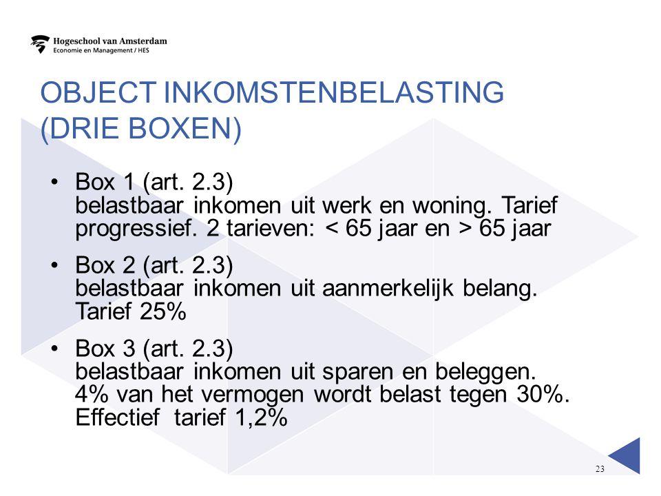 23 OBJECT INKOMSTENBELASTING (DRIE BOXEN) Box 1 (art. 2.3) belastbaar inkomen uit werk en woning. Tarief progressief. 2 tarieven: 65 jaar Box 2 (art.