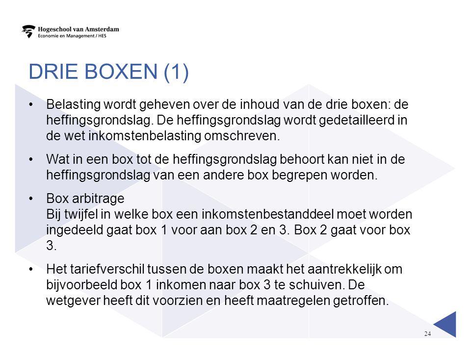 24 DRIE BOXEN (1) Belasting wordt geheven over de inhoud van de drie boxen: de heffingsgrondslag. De heffingsgrondslag wordt gedetailleerd in de wet i