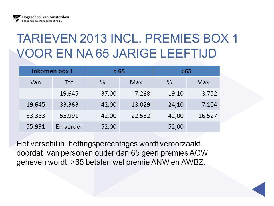 TARIEVEN 2013 INCL. PREMIES BOX 1 VOOR EN NA 65 JARIGE LEEFTIJD Inkomen box 1< 65>65 VanTot%Max% 19.64537,007.26819,103.752 19.64533.36342,0013.02924,