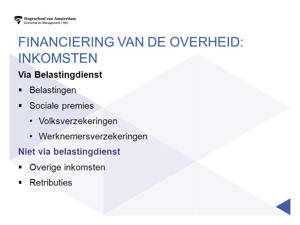 FINANCIERING VAN DE OVERHEID: INKOMSTEN Via Belastingdienst  Belastingen  Sociale premies Volksverzekeringen Werknemersverzekeringen Niet via belast