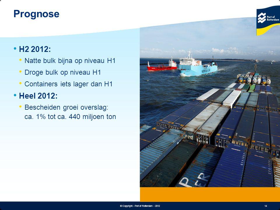 14 © Copyright - Port of Rotterdam - 2012 Text & Image 50/50 Prognose H2 2012: Natte bulk bijna op niveau H1 Droge bulk op niveau H1 Containers iets l
