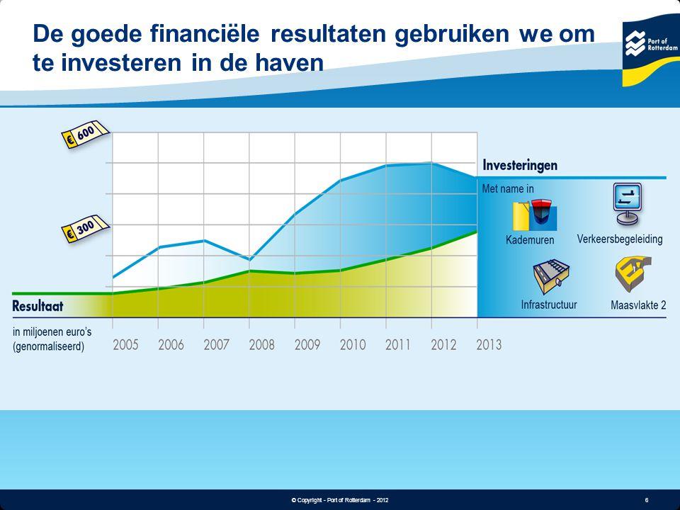 6 © Copyright - Port of Rotterdam - 2012 Image De goede financiële resultaten gebruiken we om te investeren in de haven