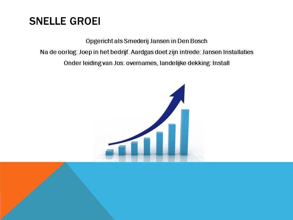SNELLE GROEI Opgericht als Smederij Jansen in Den Bosch Na de oorlog: Joep in het bedrijf. Aardgas doet zijn intrede: Jansen Installaties Onder leidin