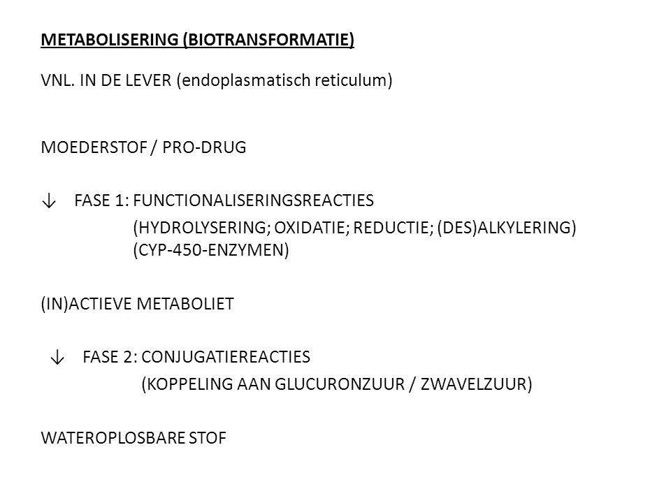 METABOLISERING (BIOTRANSFORMATIE) VNL. IN DE LEVER (endoplasmatisch reticulum) MOEDERSTOF / PRO-DRUG ↓ FASE 1: FUNCTIONALISERINGSREACTIES (HYDROLYSERI