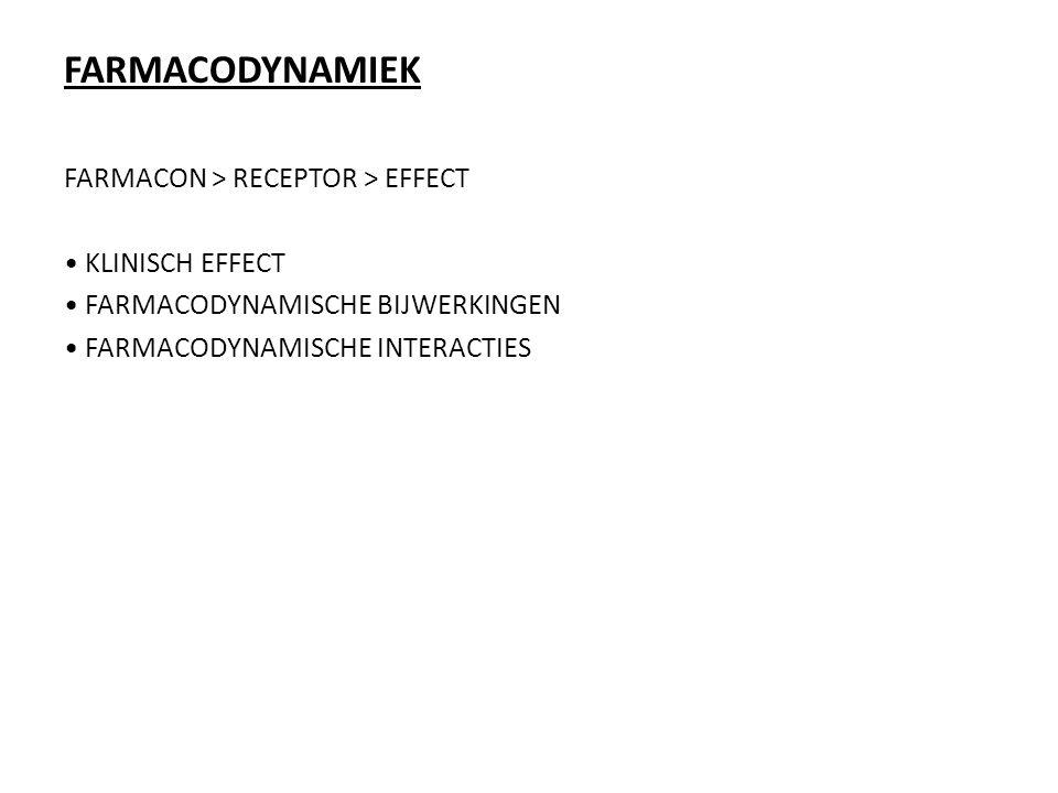 FARMACODYNAMIEK FARMACON > RECEPTOR > EFFECT KLINISCH EFFECT FARMACODYNAMISCHE BIJWERKINGEN FARMACODYNAMISCHE INTERACTIES