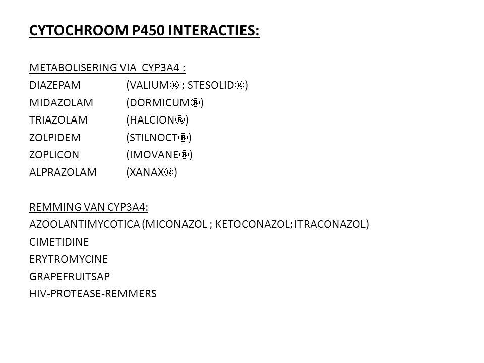 CYTOCHROOM P450 INTERACTIES: METABOLISERING VIA CYP3A4 : DIAZEPAM(VALIUM  ; STESOLID  ) MIDAZOLAM(DORMICUM  ) TRIAZOLAM(HALCION  ) ZOLPIDEM(STILNO