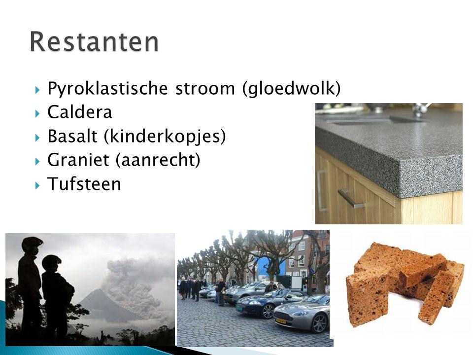  Pyroklastische stroom (gloedwolk)  Caldera  Basalt (kinderkopjes)  Graniet (aanrecht)  Tufsteen