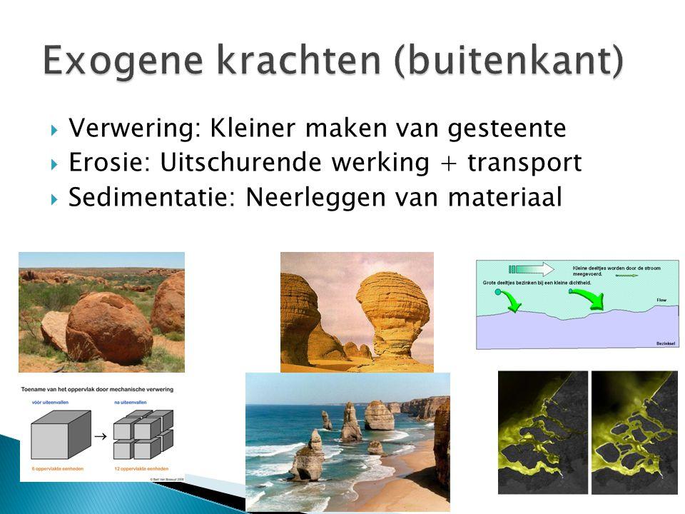  Verwering: Kleiner maken van gesteente  Erosie: Uitschurende werking + transport  Sedimentatie: Neerleggen van materiaal