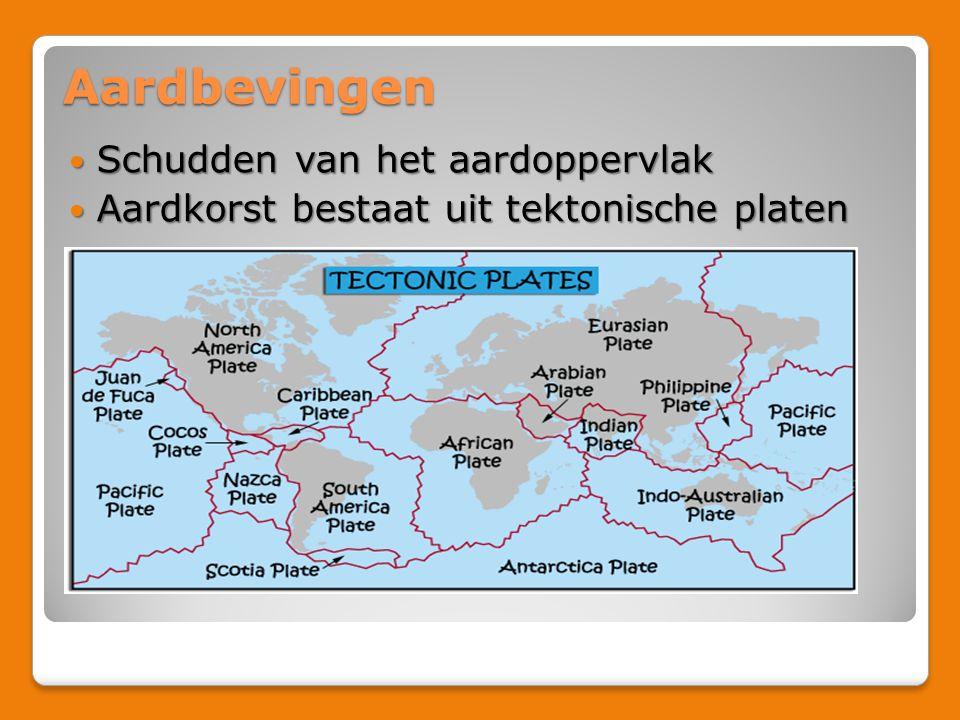 Ontstaan van Orkanen Hoge naar lage drukgebied Hoge naar lage drukgebied Boven oceaan Boven oceaan Categorie 1 t/m 5 (zwak – verwoestend) Categorie 1
