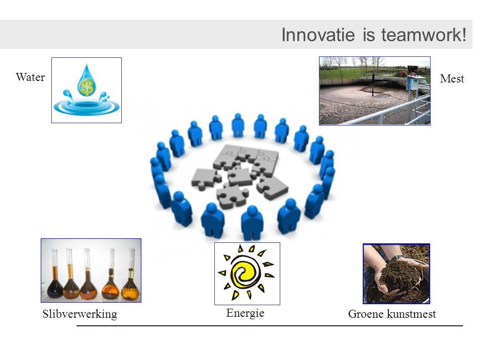 Innovatie is teamwork! Energie Mest Groene kunstmestSlibverwerking Water