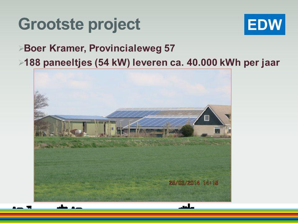 EDW Grootste project  Boer Kramer, Provincialeweg 57  188 paneeltjes (54 kW) leveren ca. 40.000 kWh per jaar