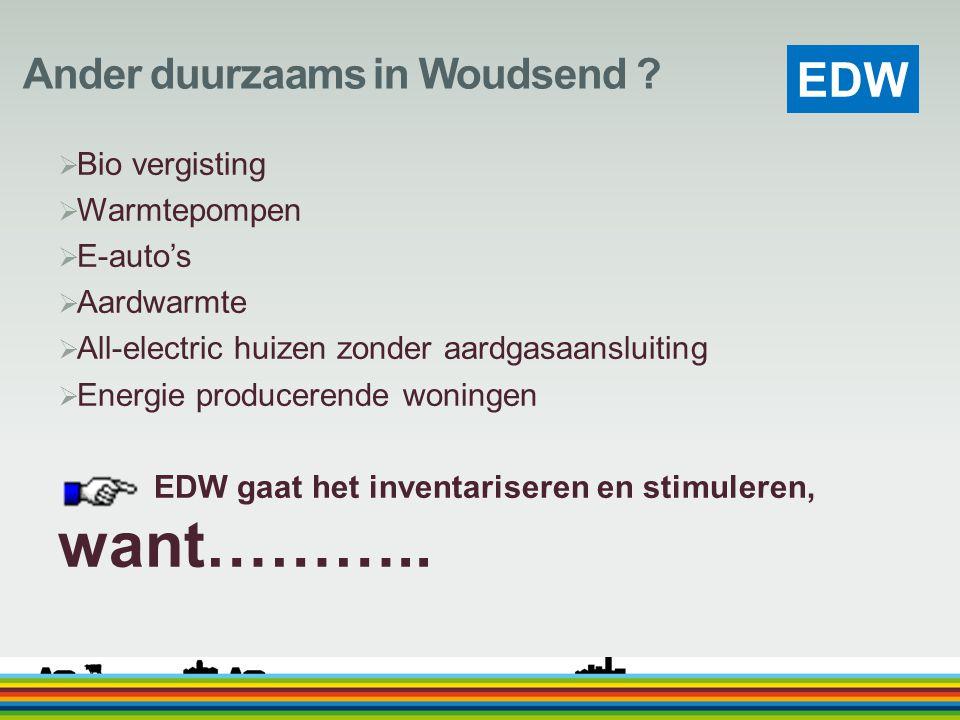 EDW Ander duurzaams in Woudsend ?  Bio vergisting  Warmtepompen  E-auto's  Aardwarmte  All-electric huizen zonder aardgasaansluiting  Energie pr
