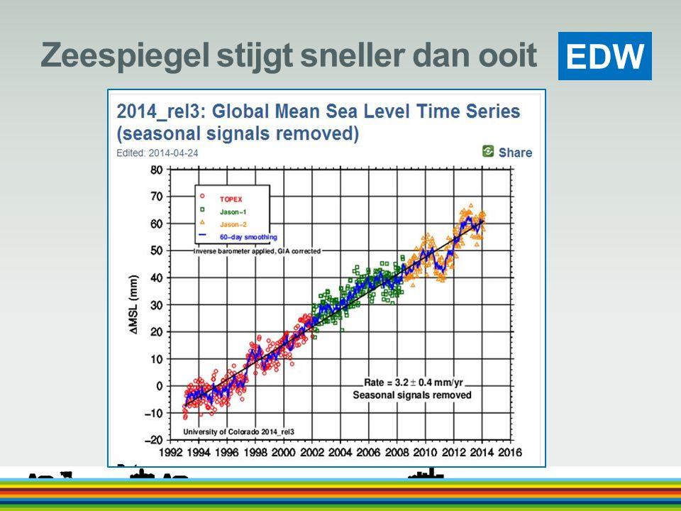 EDW Zeespiegel stijgt sneller dan ooit
