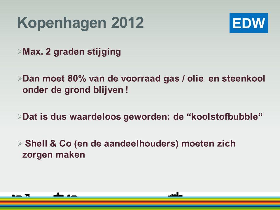EDW Kopenhagen 2012  Max. 2 graden stijging  Dan moet 80% van de voorraad gas / olie en steenkool onder de grond blijven !  Dat is dus waardeloos g