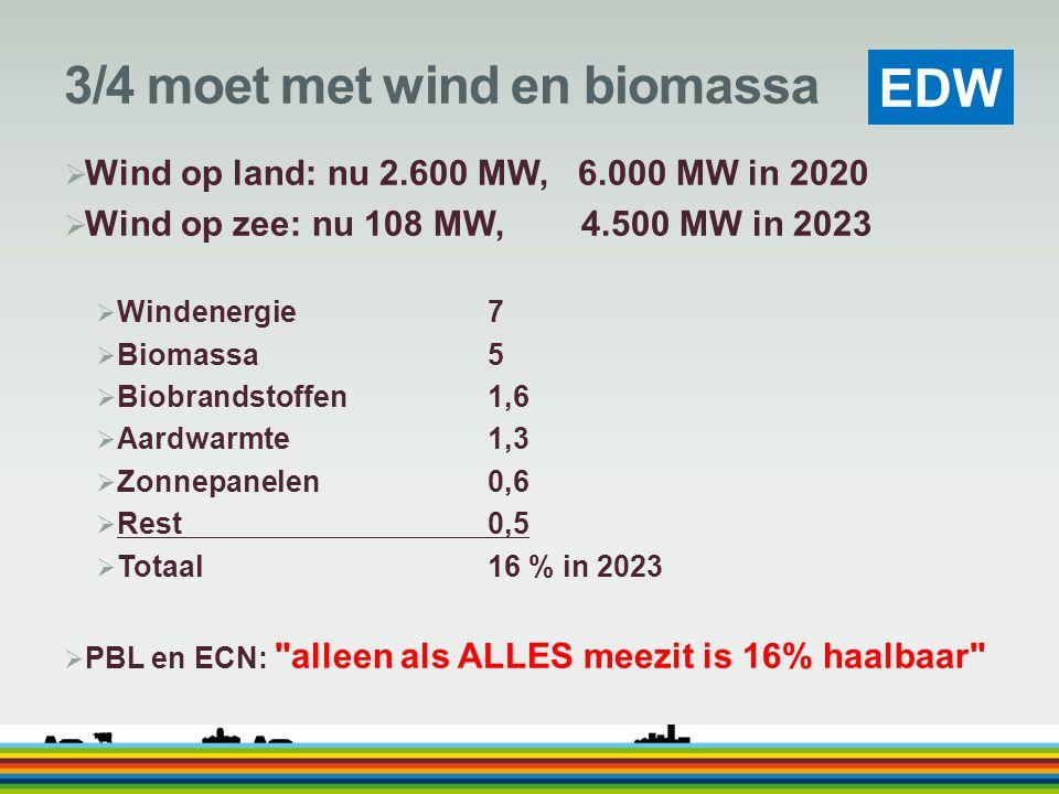 EDW 3/4 moet met wind en biomassa  Wind op land: nu 2.600 MW, 6.000 MW in 2020  Wind op zee: nu 108 MW, 4.500 MW in 2023  Windenergie7  Biomassa 5