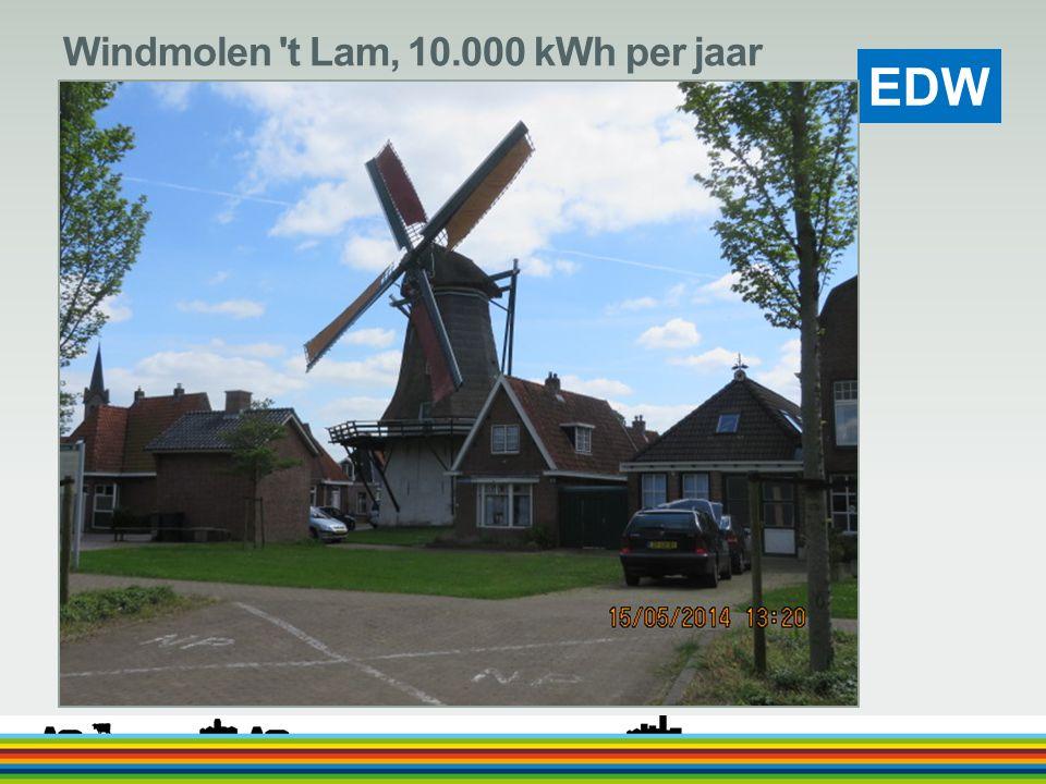 EDW Windmolen 't Lam, 10.000 kWh per jaar