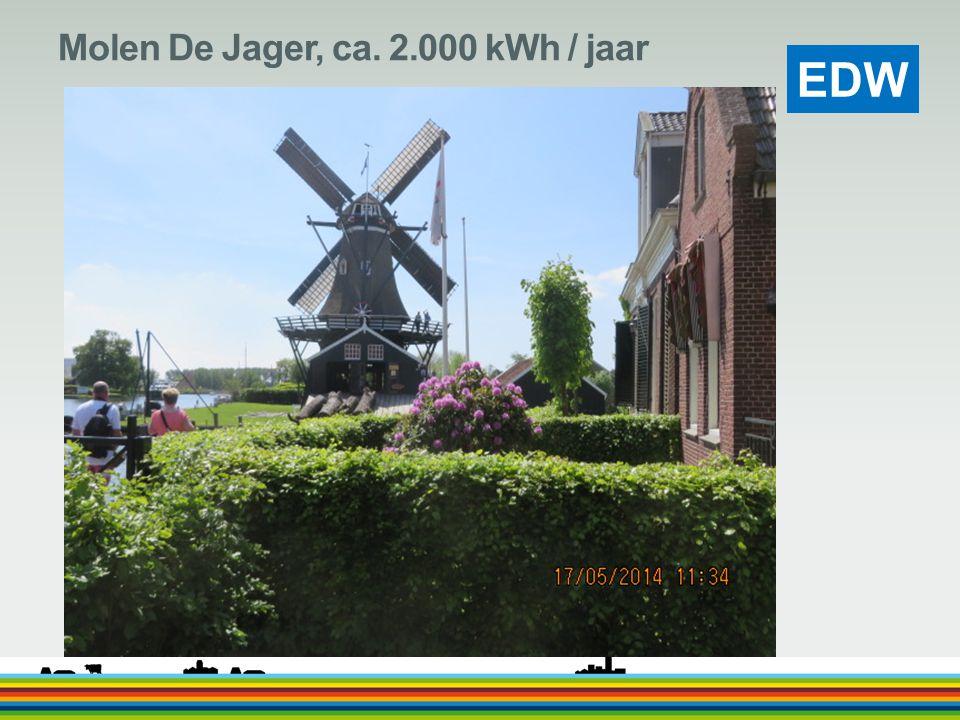 EDW Zonnepanelen bebouwde kom Nog niets in Het Skar ! Ook niets bij bedrijven Vosseleane !