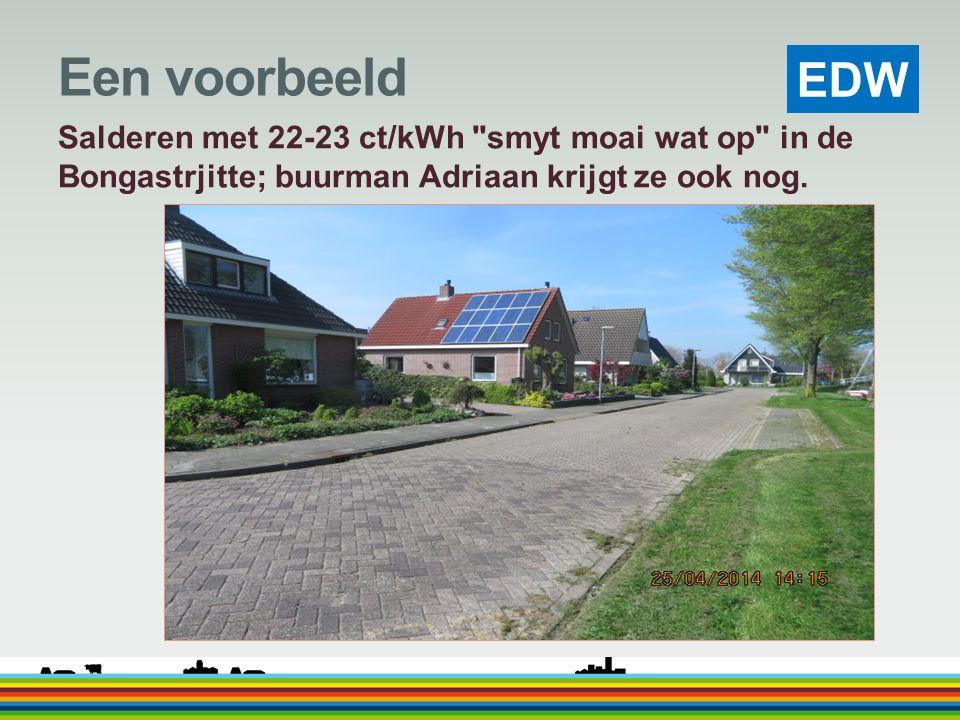 EDW Een voorbeeld Salderen met 22-23 ct/kWh