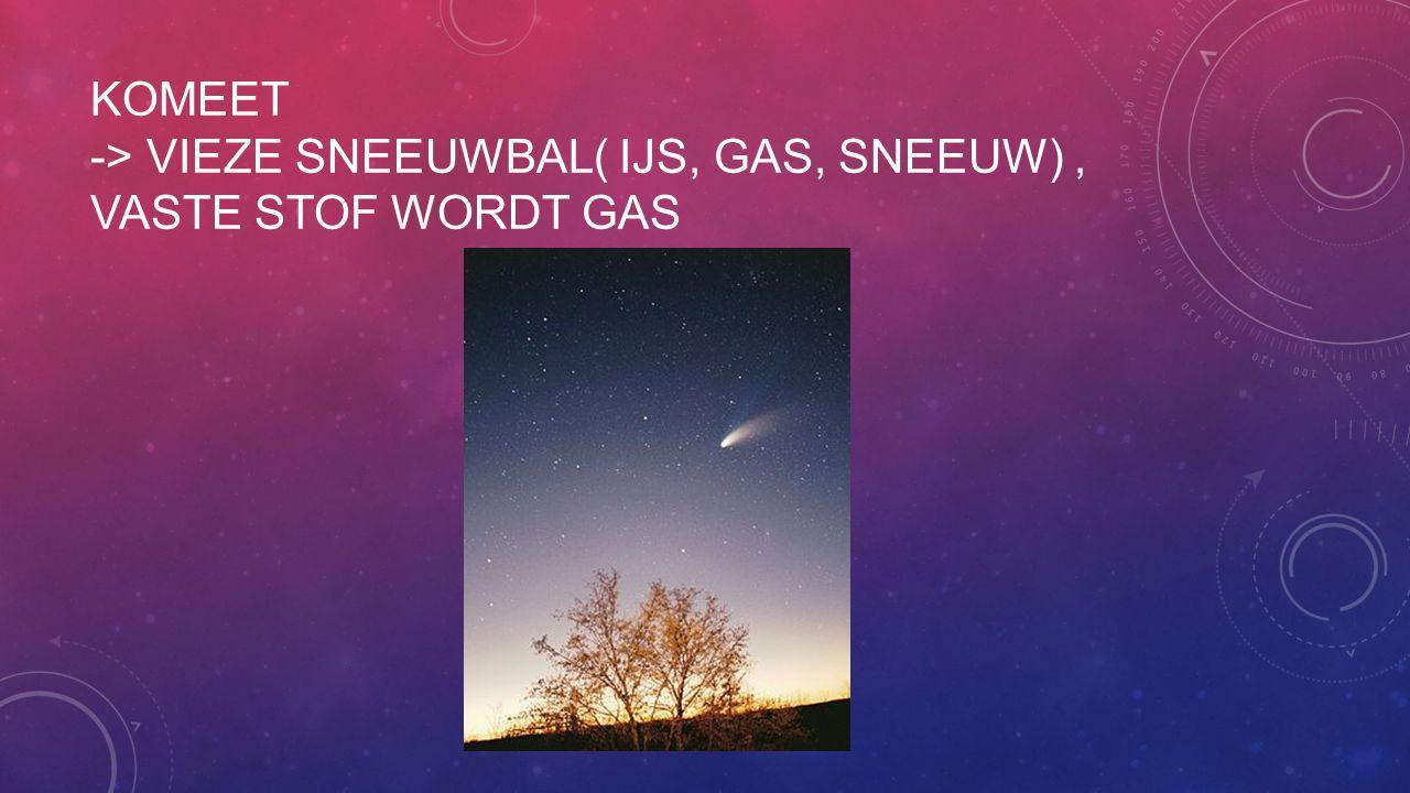 KOMEET -> VIEZE SNEEUWBAL( IJS, GAS, SNEEUW), VASTE STOF WORDT GAS