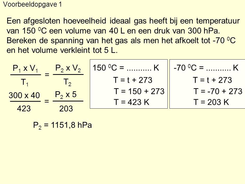 Een afgesloten hoeveelheid ideaal gas heeft bij een temperatuur van -23 0 C een druk van 3 bar.
