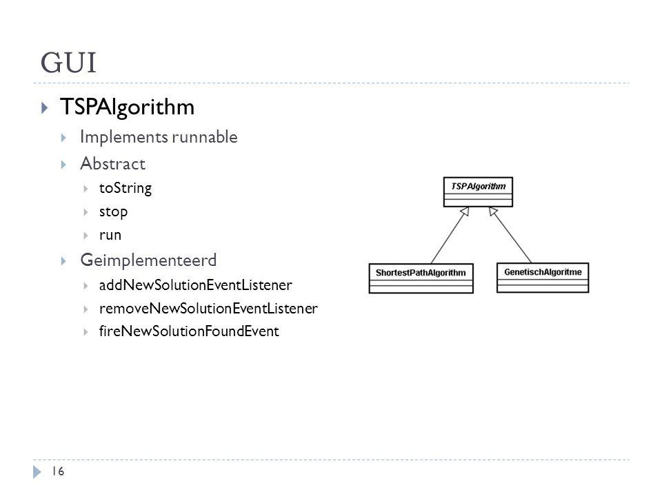 GUI  TSPAlgorithm  Implements runnable  Abstract  toString  stop  run  Geimplementeerd  addNewSolutionEventListener  removeNewSolutionEventListener  fireNewSolutionFoundEvent 16