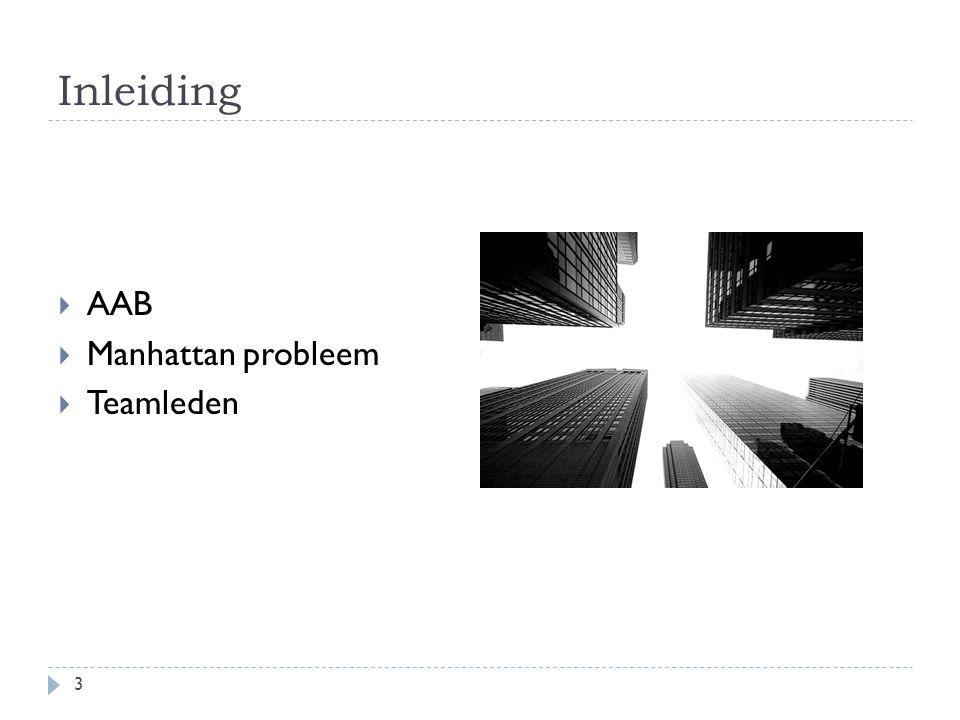 Inleiding  AAB  Manhattan probleem  Teamleden 3