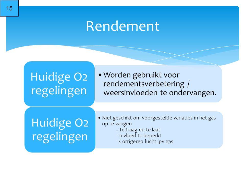 Worden gebruikt voor rendementsverbetering / weersinvloeden te ondervangen. Huidige O2 regelingen Rendement Niet geschikt om voorgestelde variaties in