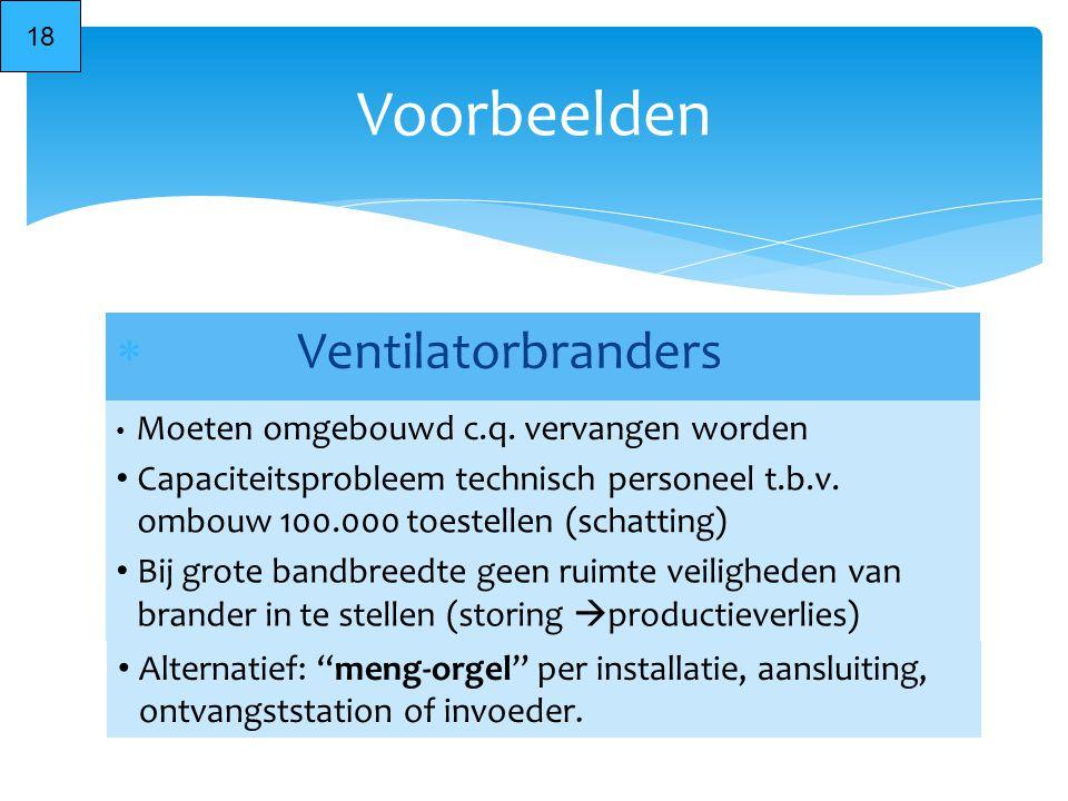 Voorbeelden Moeten omgebouwd c.q. vervangen worden  Ventilatorbranders Capaciteitsprobleem technisch personeel t.b.v. ombouw 100.000 toestellen (scha