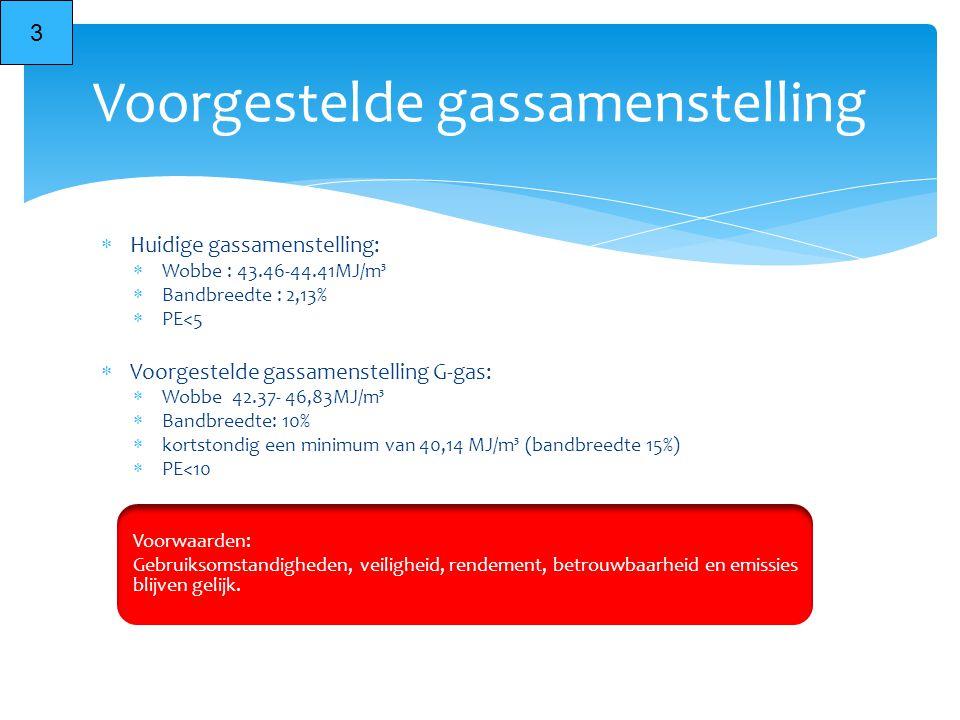  Huidige gassamenstelling:  Wobbe : 43.46-44.41MJ/m³  Bandbreedte : 2,13%  PE<5  Voorgestelde gassamenstelling G-gas:  Wobbe 42.37- 46,83MJ/m³ 