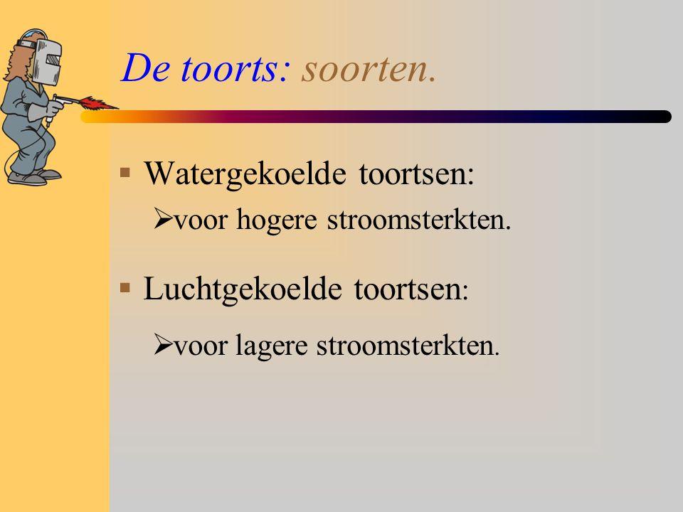 De toorts: soorten. Watergekoelde toortsen:  voor hogere stroomsterkten.