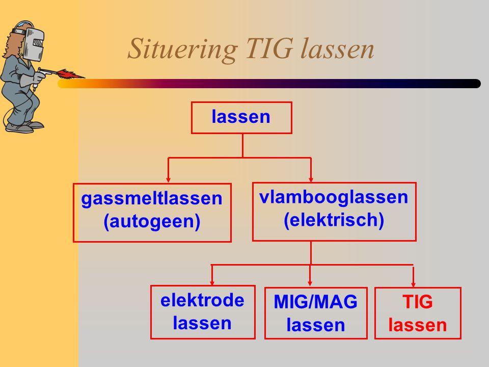 lassen gassmeltlassen (autogeen) vlambooglassen (elektrisch) elektrode lassen MIG/MAG lassen TIG lassen Situering TIG lassen