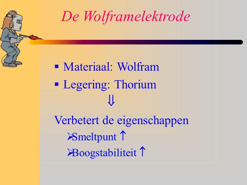 De Wolframelektrode  Materiaal: Wolfram  Legering: Thorium  Verbetert de eigenschappen  Smeltpunt   Boogstabiliteit 