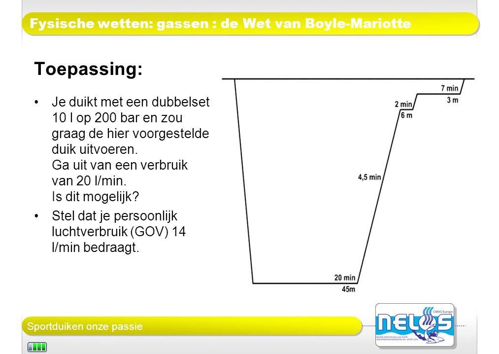Sportduiken onze passie Fysische wetten: gassen : de Wet van Boyle-Mariotte Toepassing: Je duikt met een dubbelset 10 l op 200 bar en zou graag de hier voorgestelde duik uitvoeren.