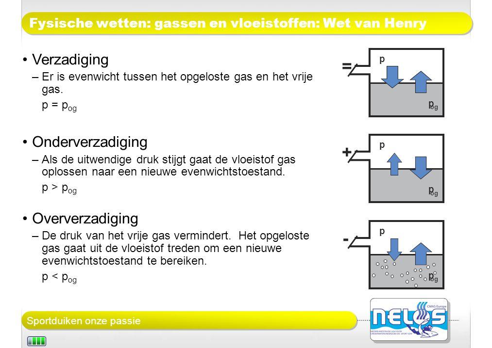Sportduiken onze passie Fysische wetten: gassen en vloeistoffen: Wet van Henry p p og = p p + p p - Verzadiging –Er is evenwicht tussen het opgeloste gas en het vrije gas.