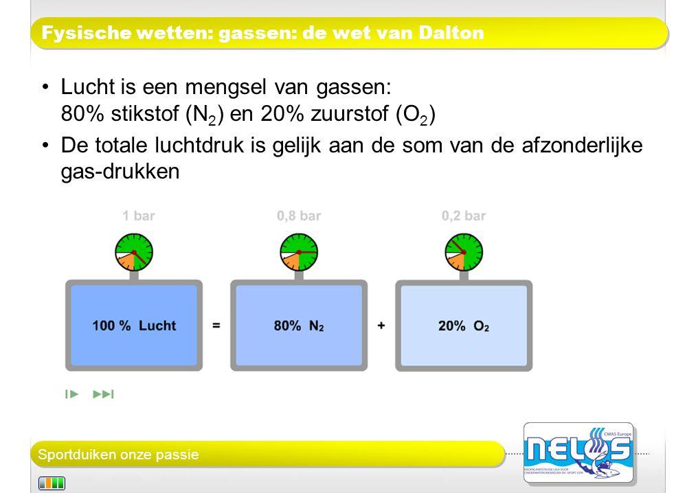 Sportduiken onze passie Fysische wetten: gassen: de wet van Dalton Lucht is een mengsel van gassen: 80% stikstof (N 2 ) en 20% zuurstof (O 2 ) De totale luchtdruk is gelijk aan de som van de afzonderlijke gas-drukken