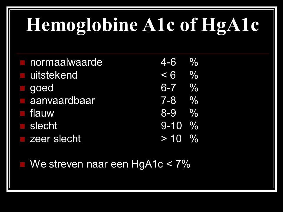 Hemoglobine A1c of HgA1c normaalwaarde4-6% uitstekend< 6% goed6-7% aanvaardbaar7-8% flauw8-9% slecht9-10% zeer slecht> 10% We streven naar een HgA1c <