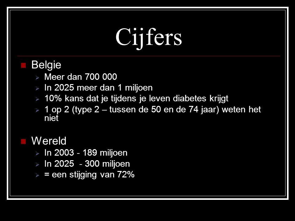Cijfers Belgie  Meer dan 700 000  In 2025 meer dan 1 miljoen  10% kans dat je tijdens je leven diabetes krijgt  1 op 2 (type 2 – tussen de 50 en d