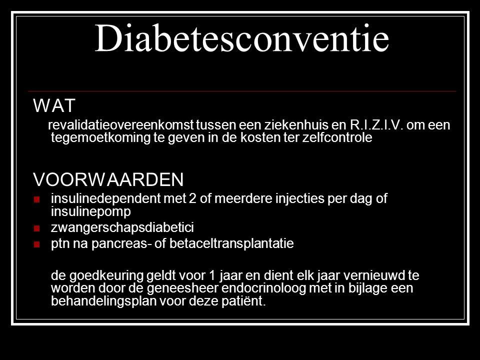 Diabetesconventie WAT revalidatieovereenkomst tussen een ziekenhuis en R.I.Z.I.V. om een tegemoetkoming te geven in de kosten ter zelfcontrole VOORWAA