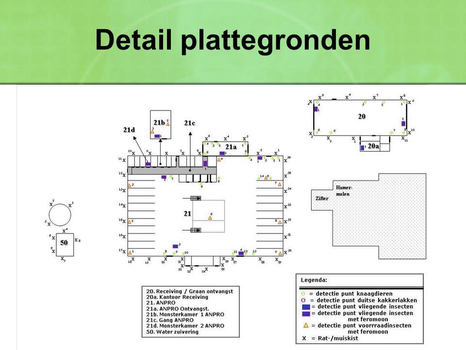 Detail plattegronden