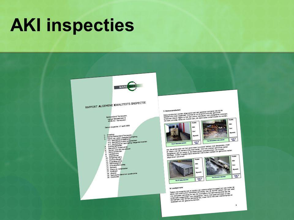AKI inspecties
