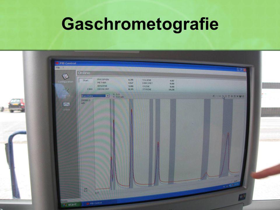 Gaschrometografie