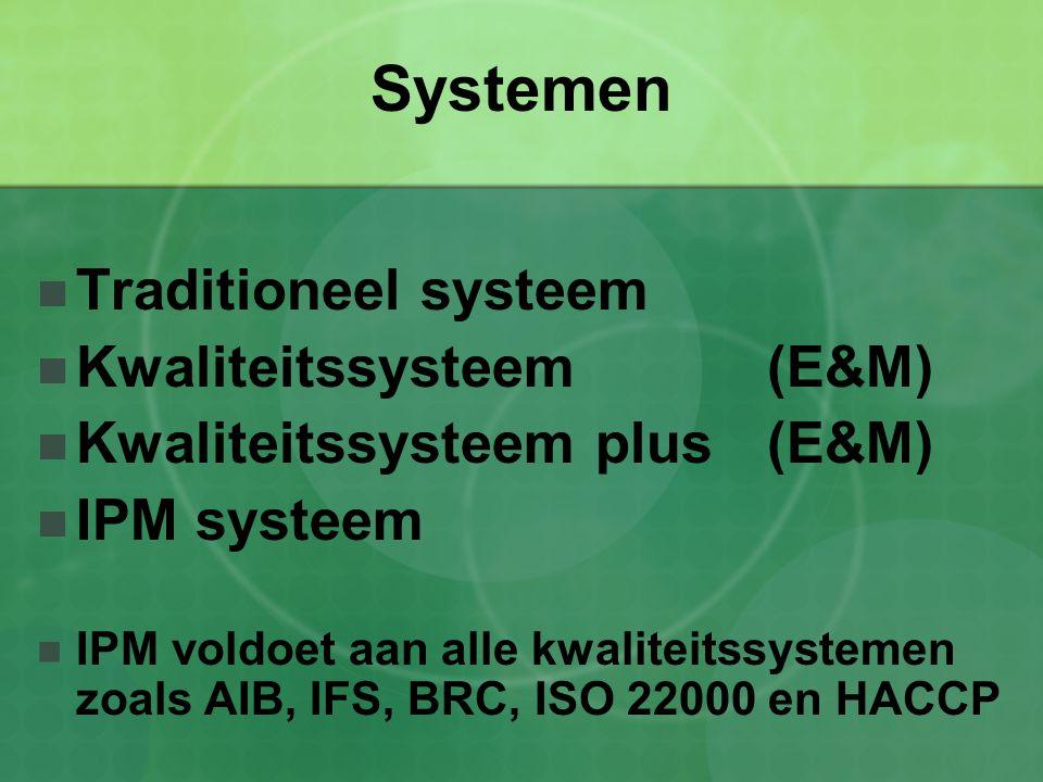 Systemen Traditioneel systeem Kwaliteitssysteem (E&M) Kwaliteitssysteem plus (E&M) IPM systeem IPM voldoet aan alle kwaliteitssystemen zoals AIB, IFS,