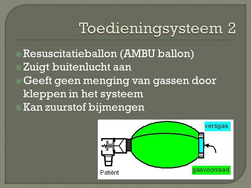  Resuscitatieballon (AMBU ballon)  Zuigt buitenlucht aan  Geeft geen menging van gassen door kleppen in het systeem  Kan zuurstof bijmengen