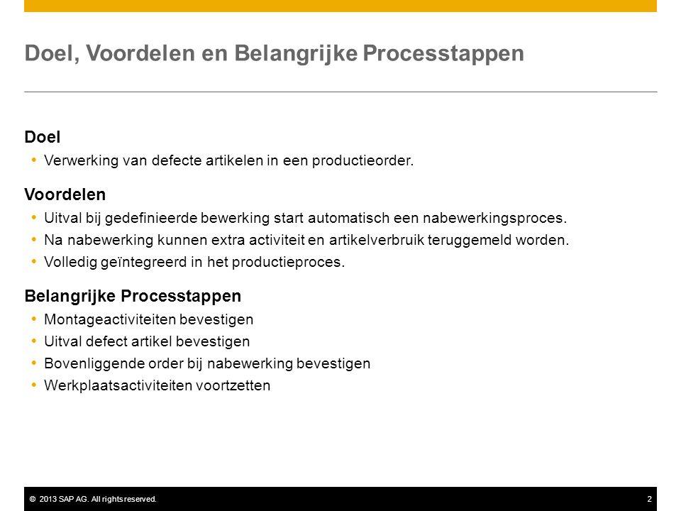 ©2013 SAP AG. All rights reserved.2 Doel, Voordelen en Belangrijke Processtappen Doel  Verwerking van defecte artikelen in een productieorder. Voorde