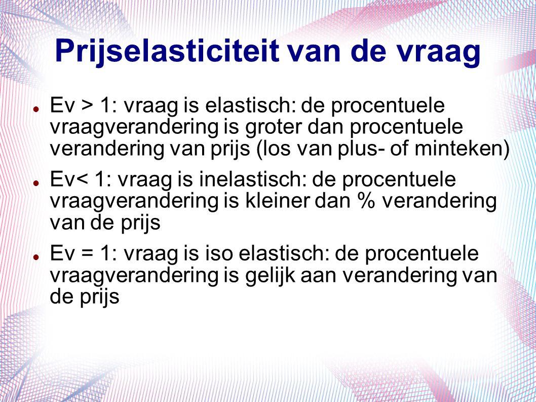 Prijselasticiteit van de vraag Ev > 1: vraag is elastisch: de procentuele vraagverandering is groter dan procentuele verandering van prijs (los van pl