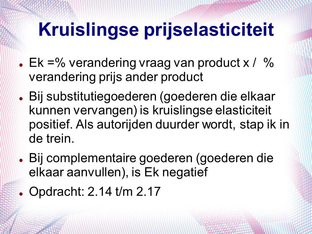 Kruislingse prijselasticiteit Ek =% verandering vraag van product x / % verandering prijs ander product Bij substitutiegoederen (goederen die elkaar k