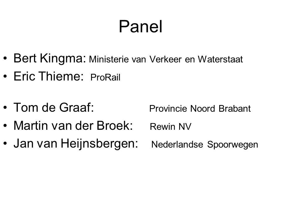 Panel Bert Kingma: Ministerie van Verkeer en Waterstaat Eric Thieme: ProRail Tom de Graaf: Provincie Noord Brabant Martin van der Broek: Rewin NV Jan