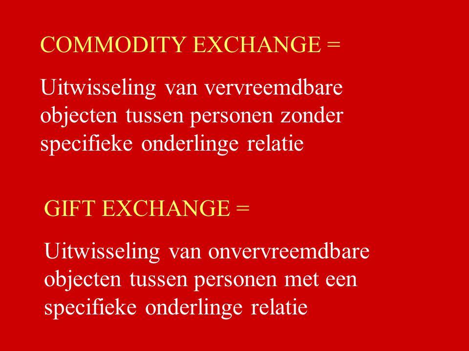 COMMODITY EXCHANGE = Uitwisseling van vervreemdbare objecten tussen personen zonder specifieke onderlinge relatie GIFT EXCHANGE = Uitwisseling van onv