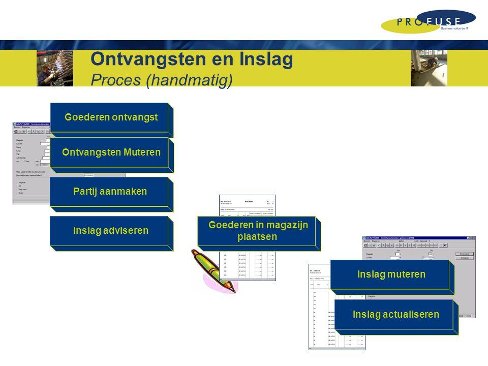Magazijn inventarisatie Proces (met barcode) –De gegevens worden in Baan direct verwerkt