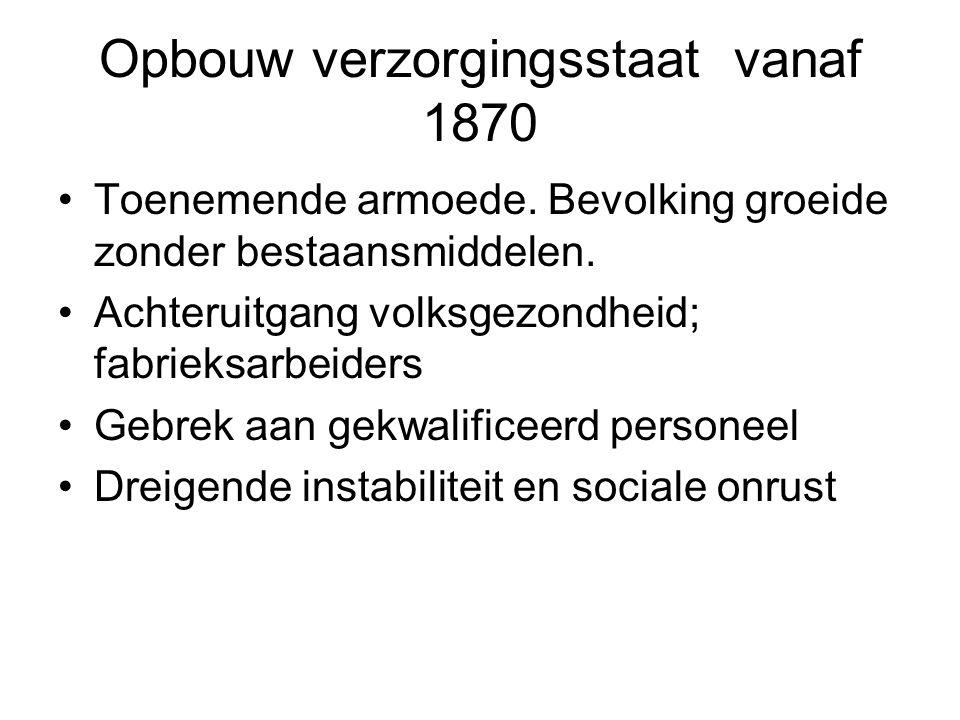 Opbouw verzorgingsstaat vanaf 1870 Toenemende armoede.